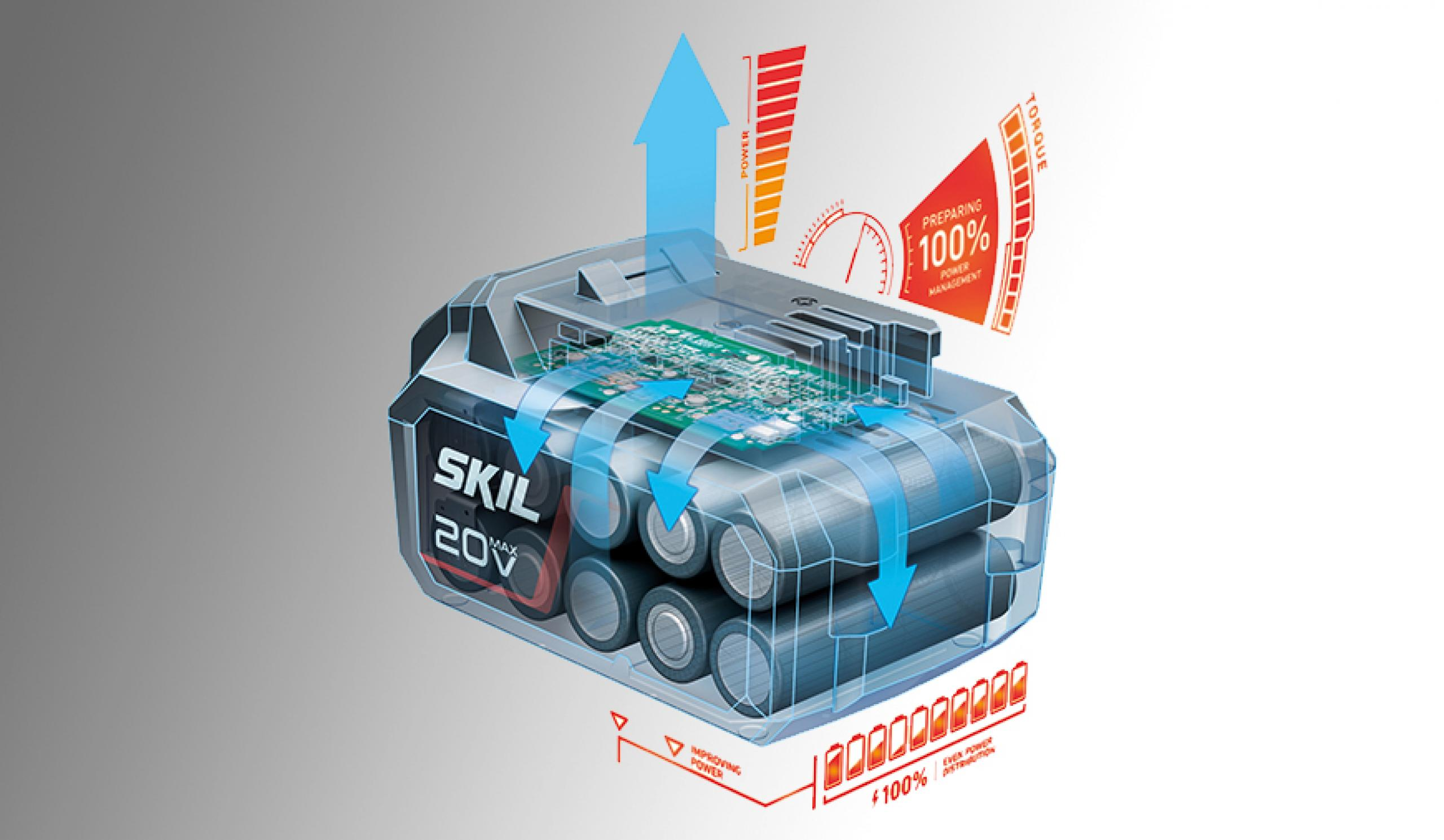 ActivCell™: intelligens energiagazdálkodás